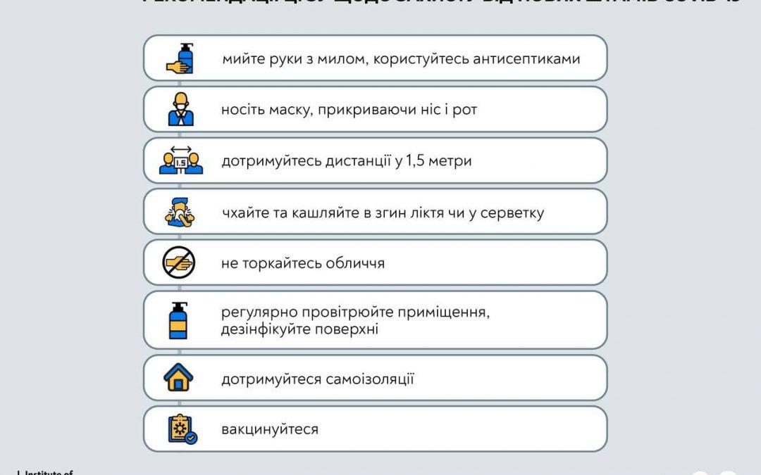 Україна перейшла у жовту зону обмежень COVID-19